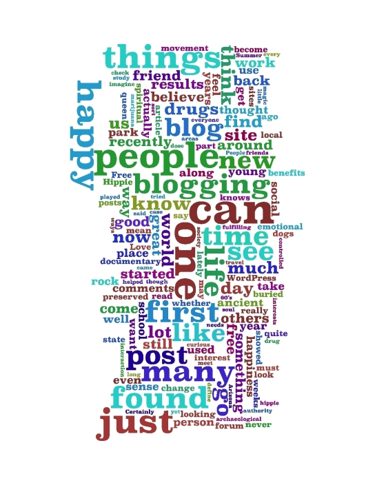 Here's my blog, all at once